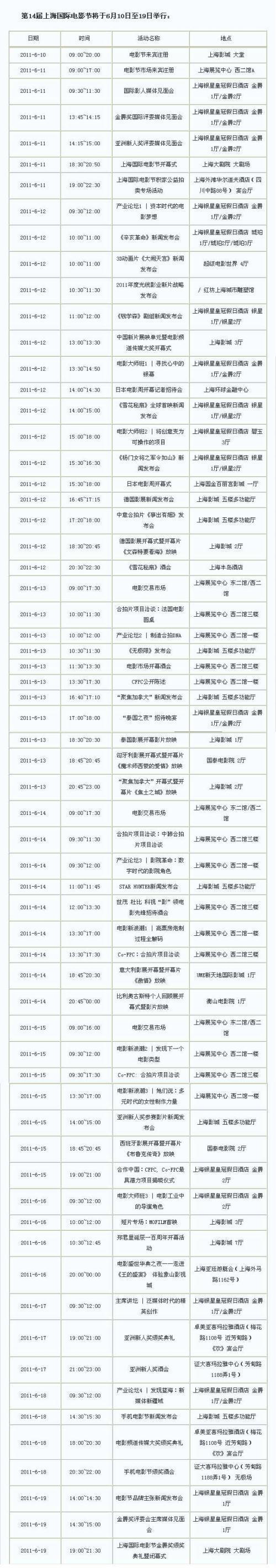 第十四届上海国际电影节日程安排表