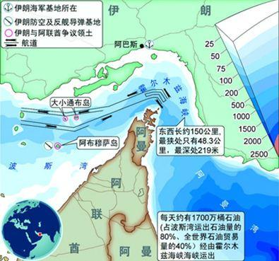 霍尔木兹海峡 - shufubisheng - 修心练身的博客