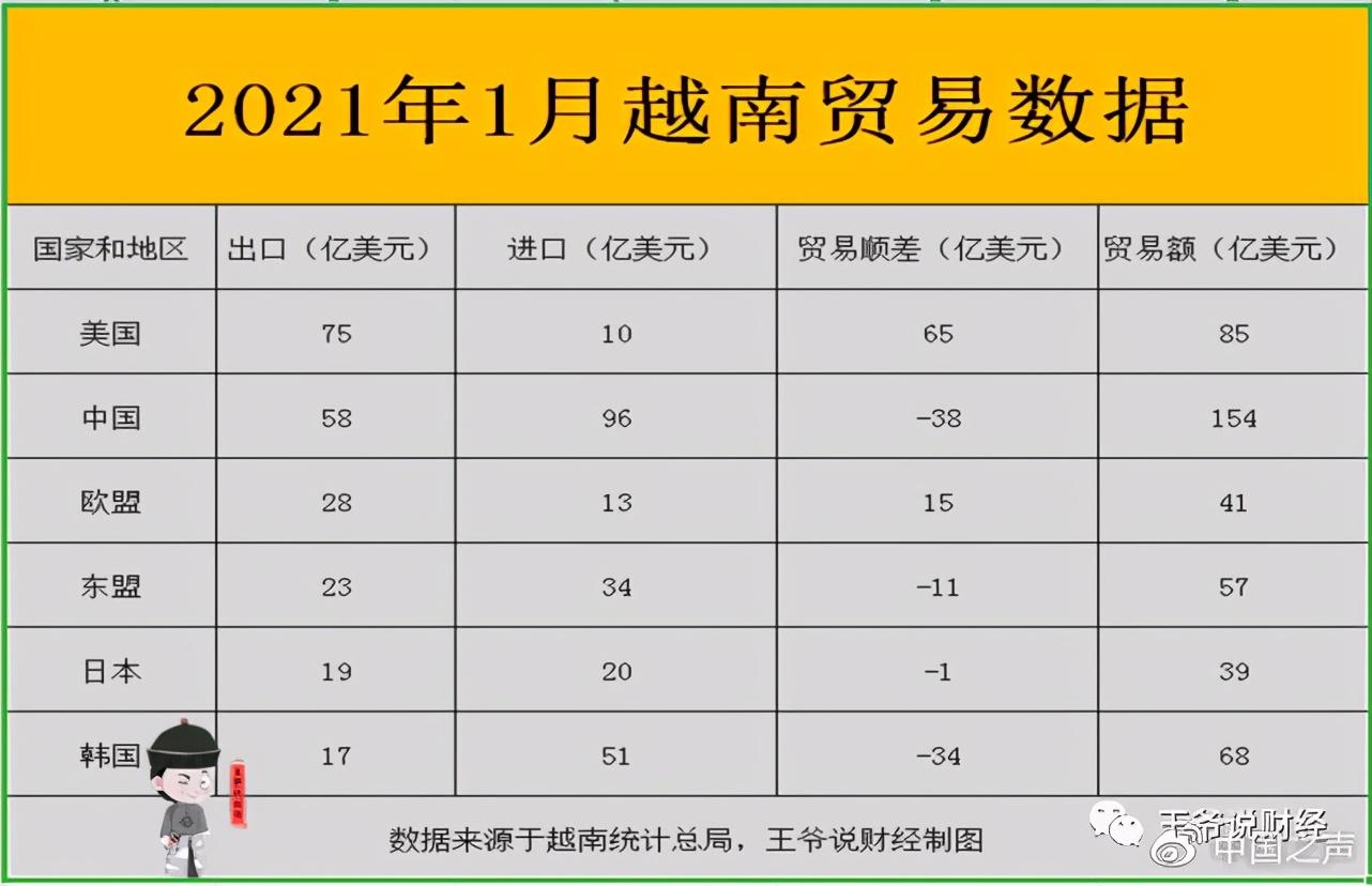 《【万达娱乐佣金】正午世界观丨而立之年,中国-东盟关系提质升级》