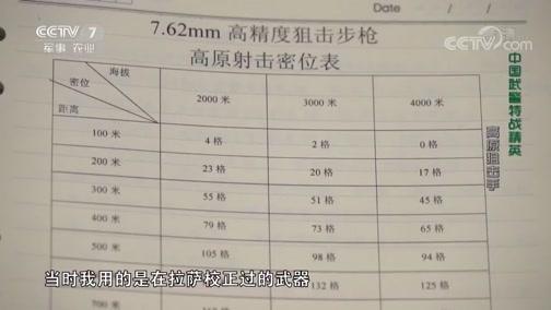 《中国武警》 20190407 中国武警特战精英 高原狙击手