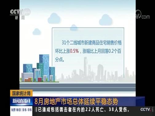 [新闻直播间]国家统计局 8月房地产市场总体延续平稳态势