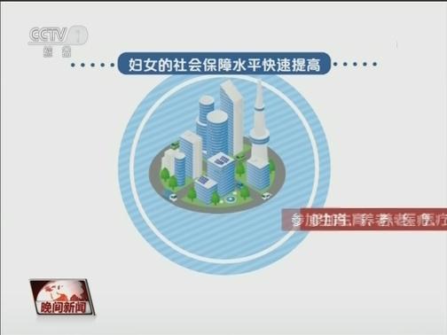 [视频]《新中国70年妇女事业的发展与进步》白皮书发布