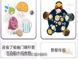 消化道中的古老细菌 名医大讲堂 2019.11.01 - 厦门电视台 00:28:34