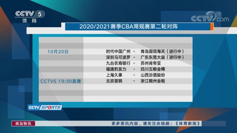 [体坛快讯]完整版 20201020