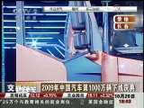 环球财经连线(傍晚版) 2009-10-20