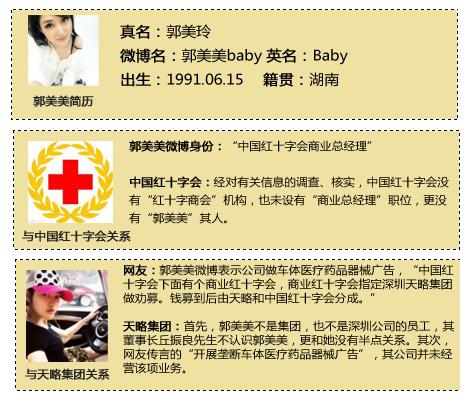 红十字的手表_红十字会陷信任危机_中国网络电视台