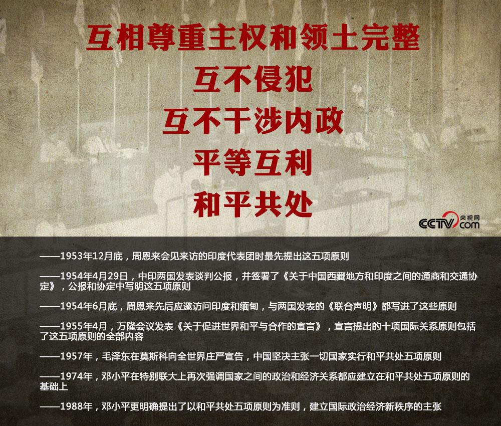习近平:在和平共处五项原则发表60周年纪念大会上的讲话(全文)