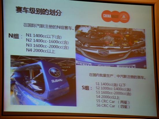 CRC赛车级别划分