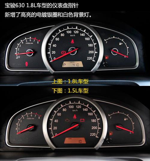 宝骏630 1.8L车型仪表盘指针新增了高亮的电镀银圈和白色背景灯
