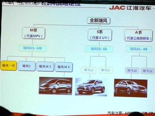 江淮江淮汽车瑞风s52013款 1.8t手动天窗版