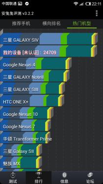 小米手机2S体验评测