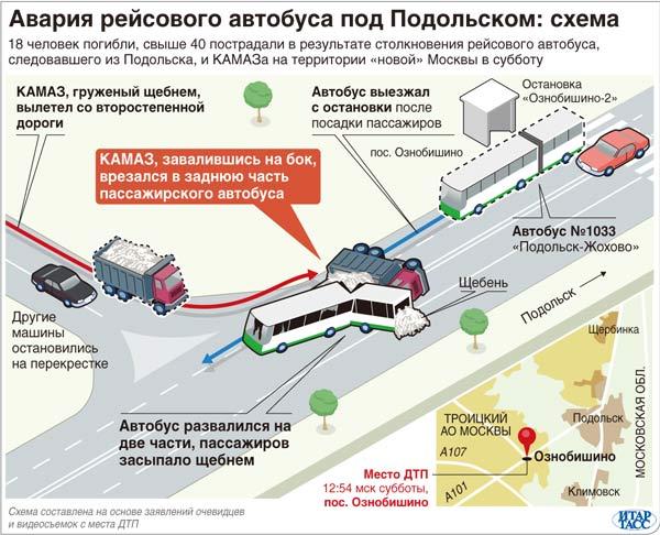 Авария рейсового автобуса под Подольском
