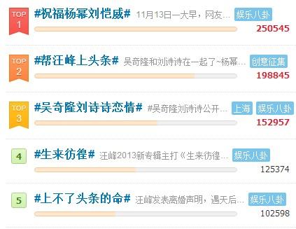 新浪微博热门话题排行榜TOP5(2013.11.13)