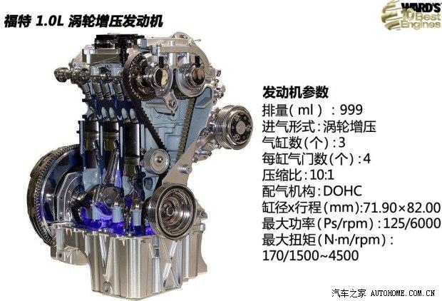 新福特16发动机正时图