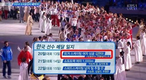 韩国电视台将金妍儿银牌标注为金牌。