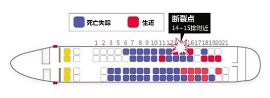 台湾坠河客机座位图公布