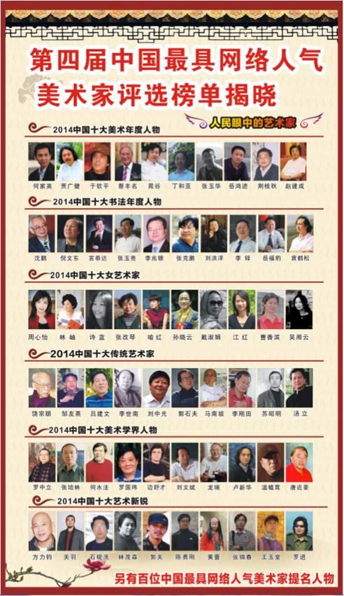 第四届《中国最具网络人气美术家》年度人物评选揭晓