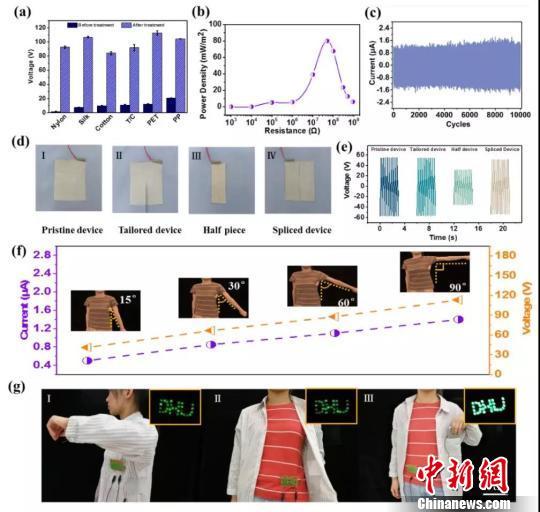 科学家制备新型发电织物 可为可穿戴电子产品持续供电