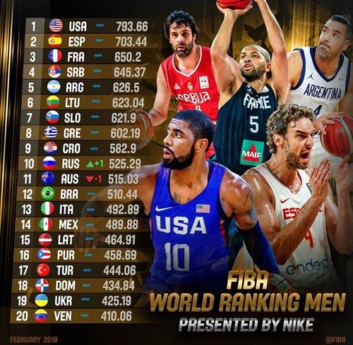 2019体育明星 排行_体育明星人气排行榜 国内外最受欢迎的体育明星有哪