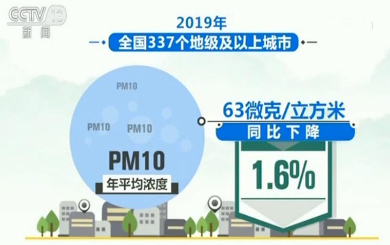 2019年《中国生态环境状况公报》发布:全国生态环境质量总体