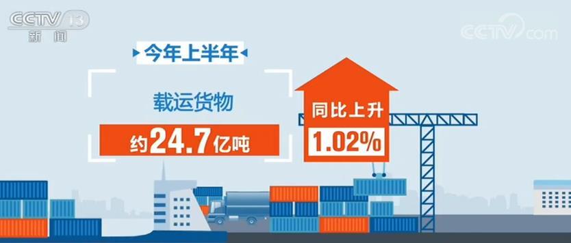 我国国内国际航行船舶货物运输量逐步恢复 已接近去年同期水平