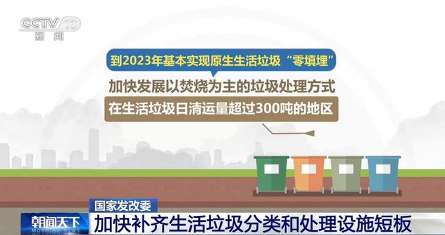 国家发展改革委采取一系列措施 加快补齐生活垃圾分类处理短板
