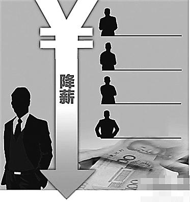 ppt素材关于薪酬福利