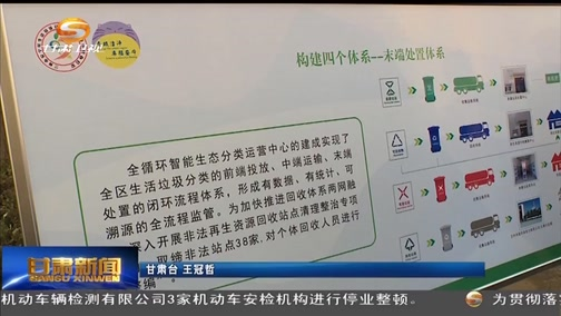 [甘肃新闻]全省城市生活垃圾分类工作领导小组第一次会议召开