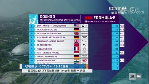 2019-20赛季国际汽联电动方程式锦标赛 智利站 20200119