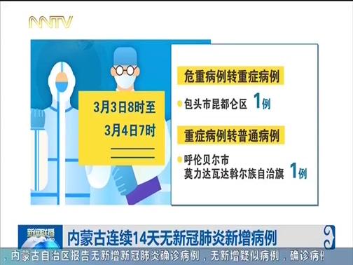 [内蒙古新闻联播]内蒙古连续14天无新冠肺炎新增确诊病例