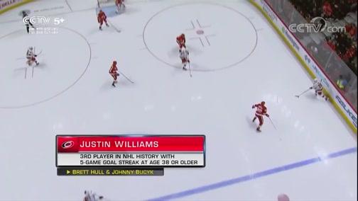 2019-20赛季NHL一周进球集锦 第23期 20200317