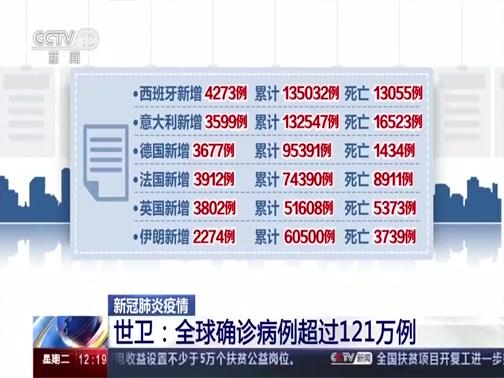 [新闻30分]新冠肺炎疫情 世卫:全球确诊病例超过121万例