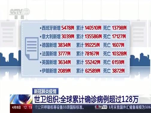 [新闻30分]新冠肺炎疫情 世卫组织:全球累计确诊病例超过128万