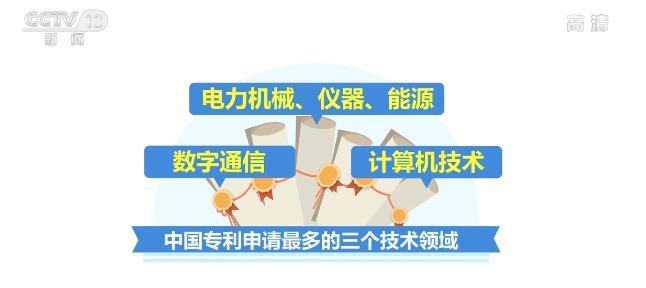 最新数据显示 中国去年在欧洲专利局申请专利量创新高