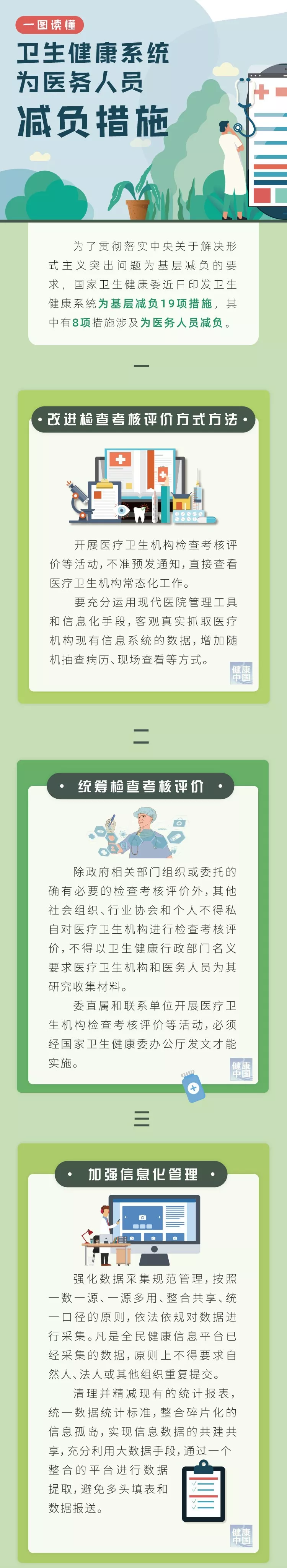 一图读懂:卫生健康系统为医务人员减负措施