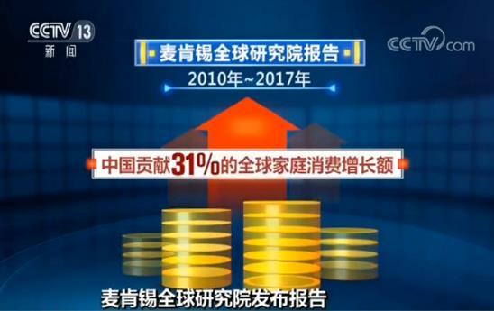 """麦肯锡全球研究院发布报告 """"世界对中国经济依存度上升""""(图2)"""
