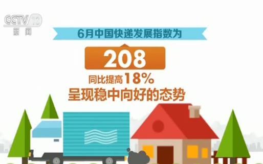 國家郵政局發布6月快遞發展指數 快遞單月業務量創年內新高