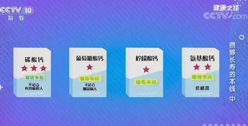 钙片琳琅满目买哪个?专家教你巧选钙片