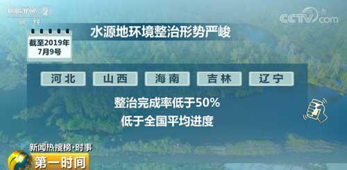 县级水源地环境整治形势依然严峻