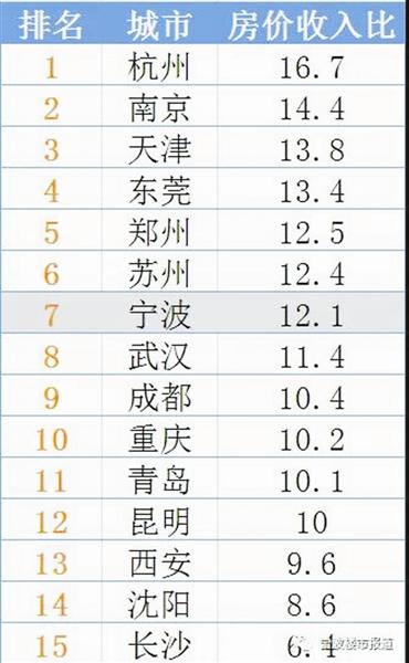 2019年房地产排行_2019年一季度中国 安徽 房地产数据榜单专业发布