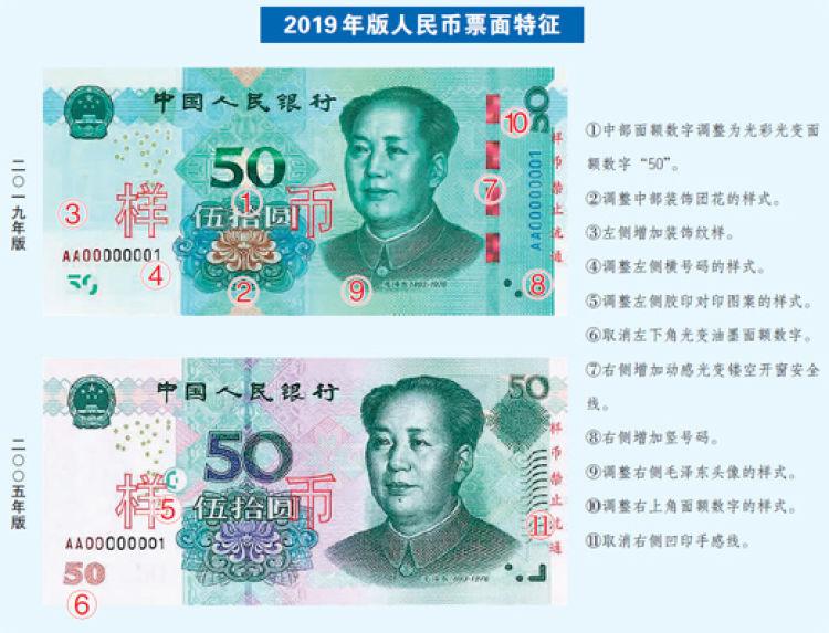 """揭新版人民币:5角硬币由黄变白 更多纸币""""亮晶晶"""""""
