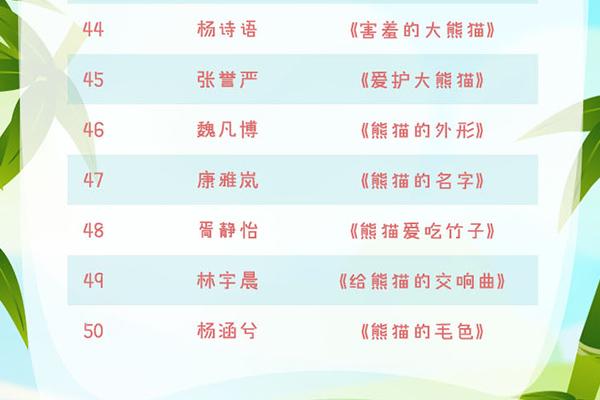 ※排名不分先后,选手编号按视频提交时间先后顺序进行排序
