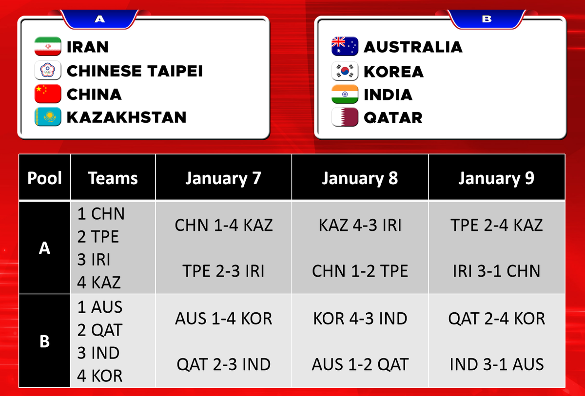 奥运亚洲男排资格赛分组确定 中国男排力争入场券