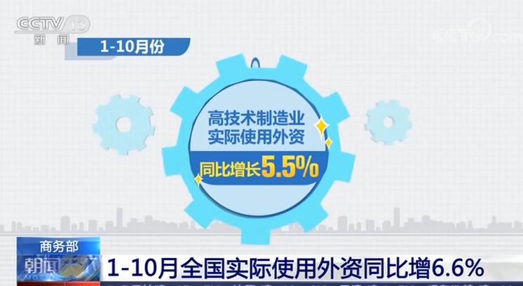 前10月全国实际使用外资同比增6.6% 高技术产业增长快