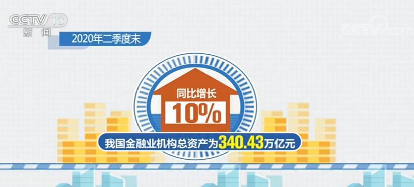 央行:二季度末我国金融业机构总资产同比增长10%