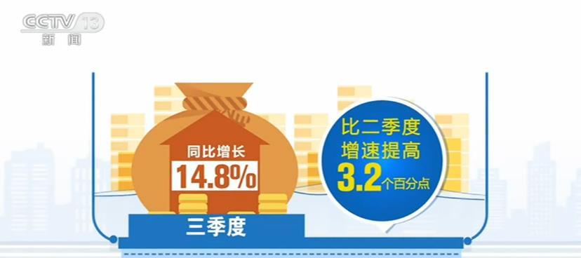 前三季度全国民营经济销售收入同比增长3.7%