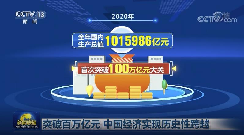 中国经济实现历史性跨越 迈上新台阶