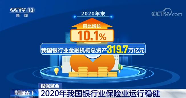 2020年末我国银行业金融机构总资产319.7万亿元 同比增长10.1%