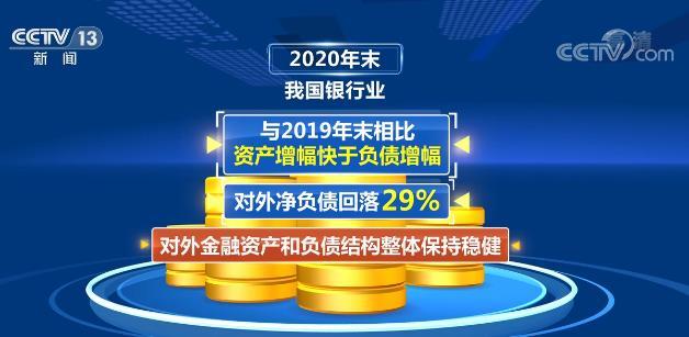 最新数据显示 2020年末我国银行业对外金融资产1.37万亿美元
