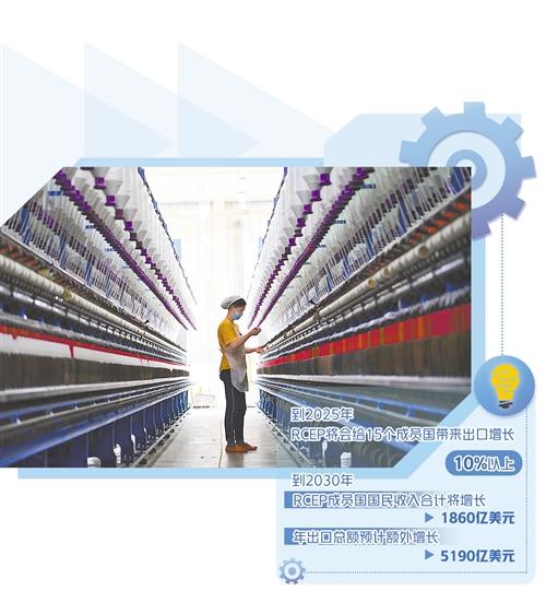 RCEP对我国产业发展影响几何?助力疏通国内外市场